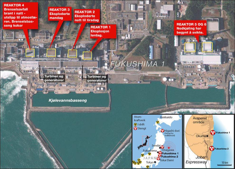 AKKURAT NÅ: Slik er situasjonen ved Fukushima Daiichi-anlegget tirsdag. Atomkraftverket har problemer ved alle de seks reaktorene. Foto: Grafikk: Tom Byermoen, VG