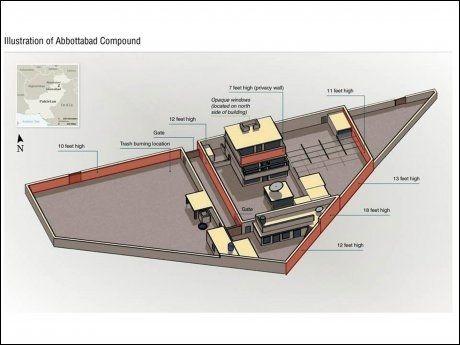 SLIK BODDE HAN: En grafikk fra Pengtagon viser hvordan skjulestedet til Osama bin Laden så ut fra innsiden. Foto: AFP