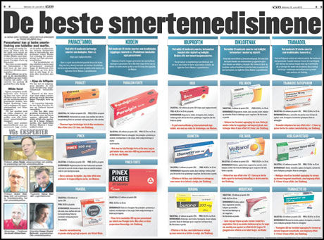 smertestillende tabletter på resept