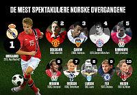 Derfor vil Ødegaard til Real Madrid være tidenes mest spektakulære
