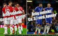 Manchester United og Chelsea tjener nesten ni mrd. kroner til sammen - per sesong