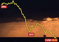 Slik påvirkes du av oljepris-sjokket