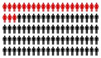 Slik var kjønnsfordelingen blant asylsøkere til Norge i 2015