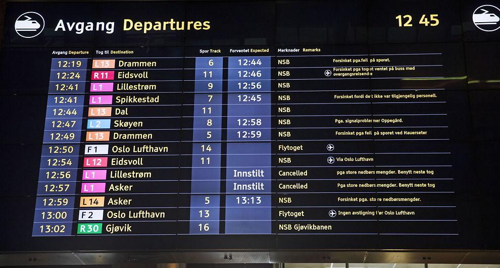 <p>TRØBBEL: 26. mars 2015 var årets mest trøblete dag for norske togpassasjerer, med i alt 1212 loggførte forsinkelser eller innstillinger. Bildet er fra Oslo S den dagen.</p>