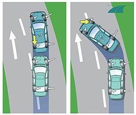 Hva er eps på bil
