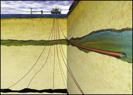 KLIMAGASS-TANKEN: Her, 1000 meter under havflaten i Nordsjøen, kan vi fylle all CO2 fra alle Europas kraftverk de neste 600 årene. Den gigantiske «klimagasstanken» heter Utsiraformasjonen og er nesten like stor som halve Sør-Norge. Den har en kapasitet på ufattelige 600 000 millioner tonn CO2. Illustrasjon: Statoil