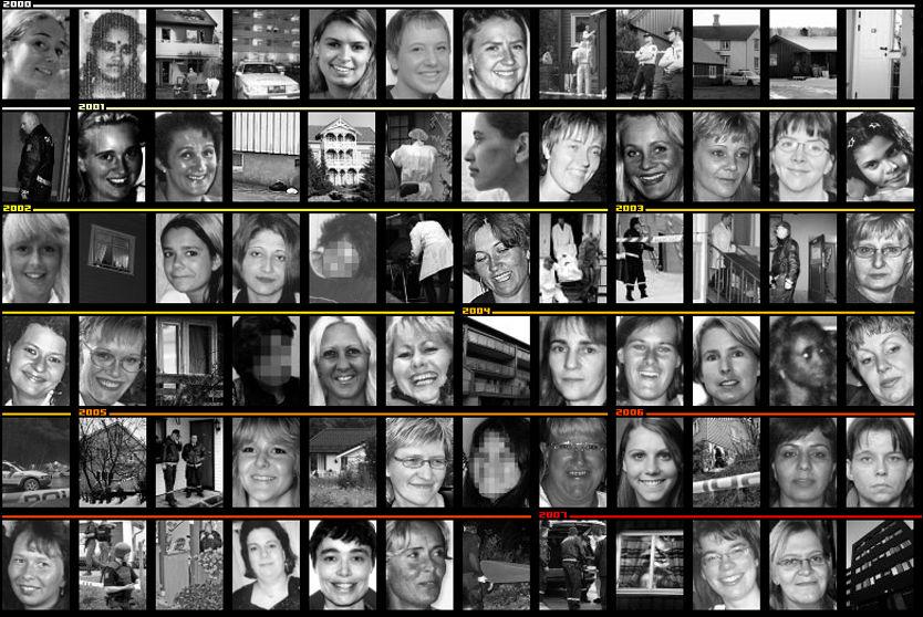 DREPT AV SINE MENN: Siden årtusenskiftet er 81. kvinner drept av sine menn i Norge. Her er noen av ofrene. Foto: VG