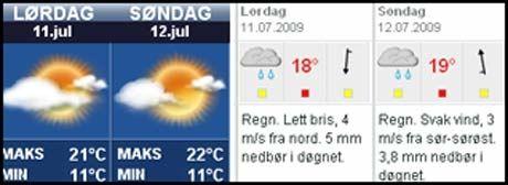 STORE FORSKJELLER: Prognosene for helgeværet i Oslo kan være vanskelige å tyde når man bare ser på symbolene. Foto: pent.no og vær.no
