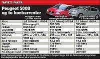 Test av Peugeot 5008: Folkefrakteren