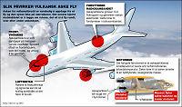 - Trolig ufarlig å fly over Norge