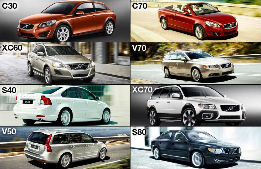 PEIL OLJEN: Disse bilmodellene kan rammes av feil hvis oljenivået er for høyt. Den potensielle feilen gjelder dieselmotorer på 2,4 liter eller den femsylindrede D5-motoren. Foto: Volvo.com / illustrasjon Tom Byermoen
