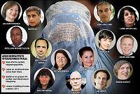 Intern Ap-splid om niqab- og burkabruk