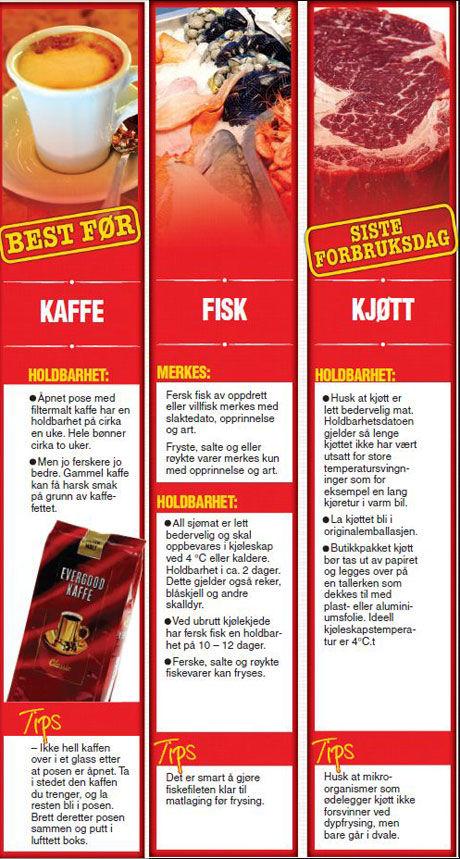 Kilder: Norsk kaffeinformasjon / Ole J. Sønstebø, Eksportutvalget for fisk, og Opplysningskontoret for egg og kjøtt. Grafikk: VG
