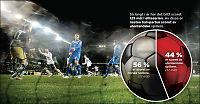 Utenlandske spillere knuser nordmenn i målstatistikken
