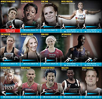 Her er tallene som varsler norsk medaljetørke i VM