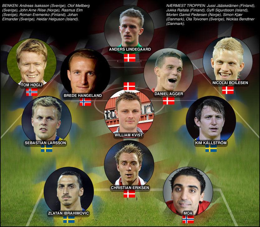 VGS UTVALGTE: Disse 11 spillerne utgjør etter VG Netts mening Nordens lag for 2011. Tre nordmenn har fått plass på laget denne gangen. Foto: Grafikk: Tom Byermoen