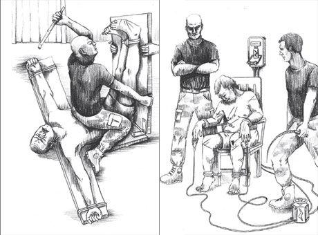 BESKRIVER: Illustrasjonsfotoene som HRW har publisert tirsdag viser ulike former for tortur som blir utført i Syria. Foto: Human Right Watch