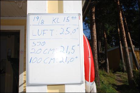 FINE FORHOLD: Det var varmt både til lands og til vanns på Sydstranda i dag. FOTO: Bjørn Skomakerstuen