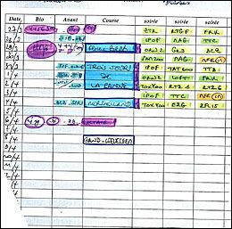 SKJEMAER: Slike skjemaer fikk hver av kundene til Georges Mouton. Dato, ritt og preparater var ført på arkene. Foto: Med tilatelse fra Danmarks Radio