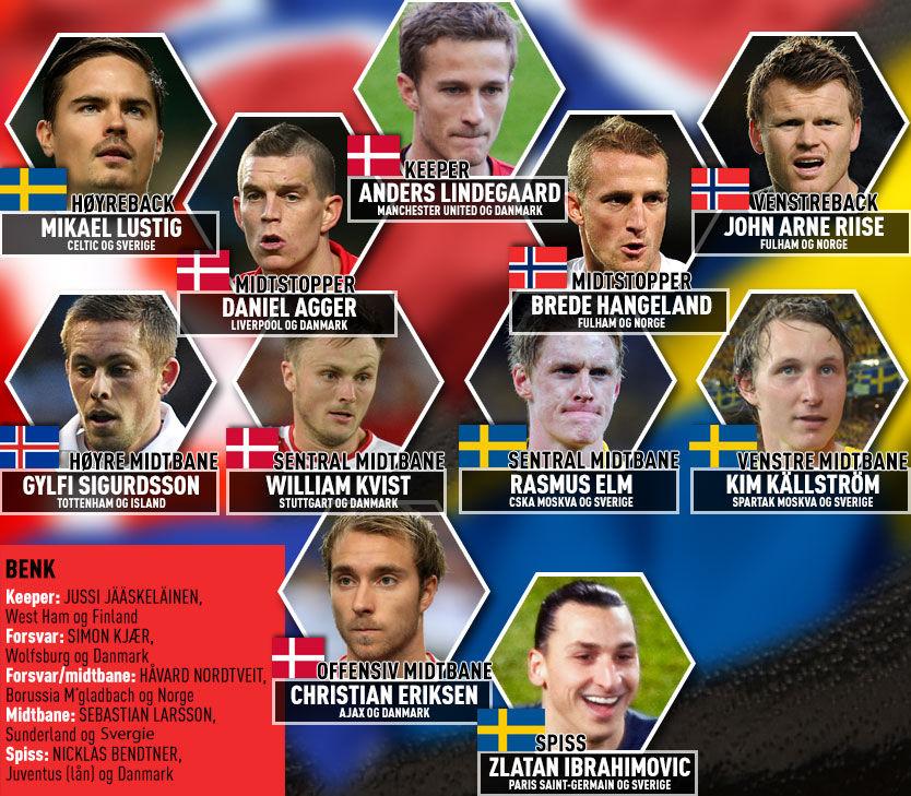 NORDENS BESTE MENN: Dette er nordens beste lag i kalenderåret 2012, mener VG Nett. Foto: Grafikk: Stian Bråthen