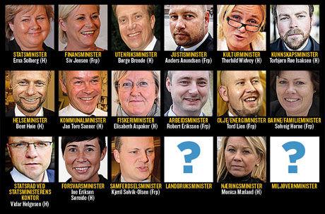 DISSE SKAL VÆRE KLARE: Dette er navnene som tirsdag ettermiddag er meldt som nye statsråder i Høyre-Frp-regjeringen. GRAFIKK: KENNETH LAUVENG
