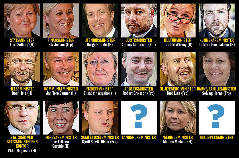 SKAL VÆRE KLARE: Disse ansiktene skal etter alt å dømme lede hvert sitt departement i Erna Solbergs nye regjering. Grafikk: KENNETH LAUVENG
