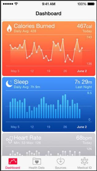 <p>STORSATSING: Dette skjermbildet viser noe av det Apples kommende helse-app skal kunne hjelpe oss å holde styr på.<br/></p>