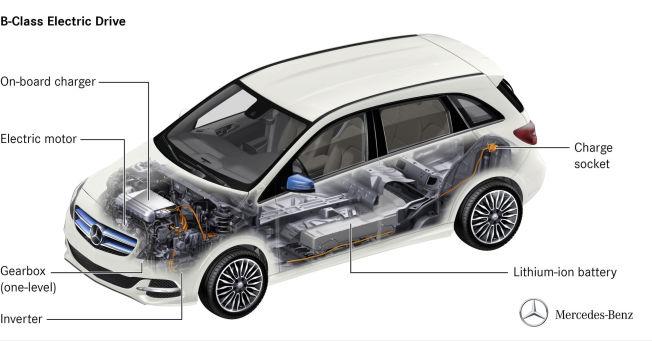 Test av Mercedes B-Electric: Mercedes tar en Tesla - Elbil - VG